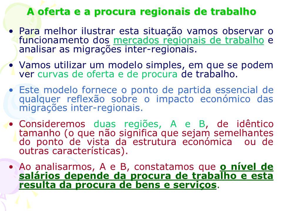 A oferta e a procura regionais de trabalho