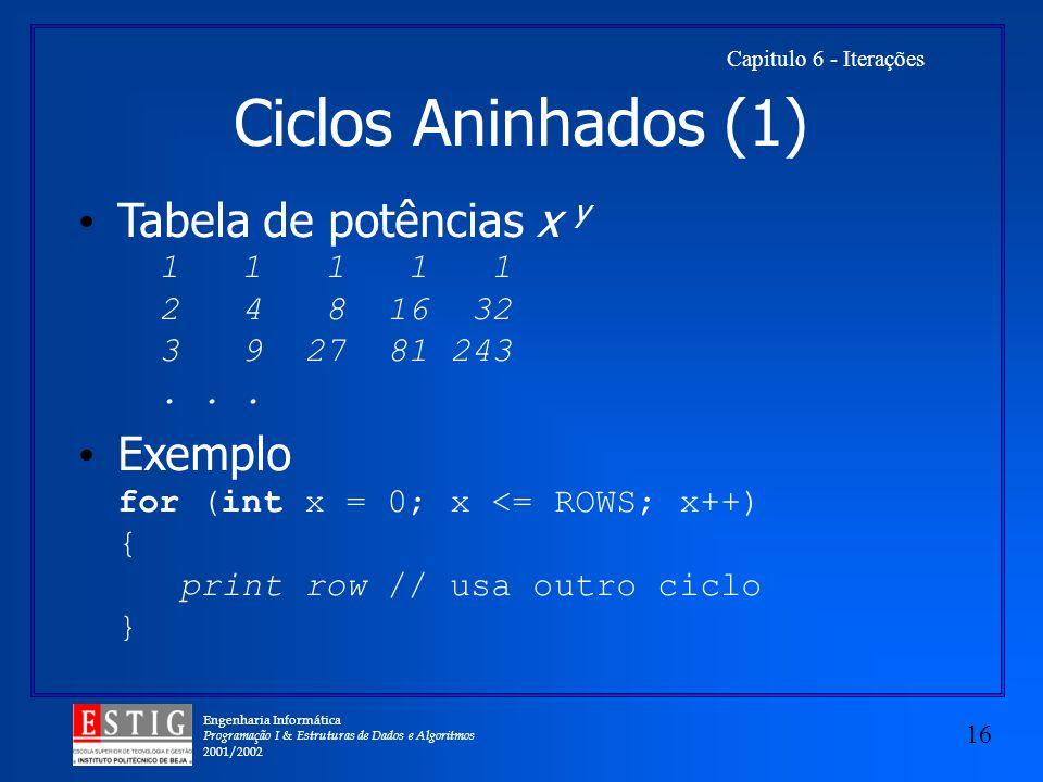 Ciclos Aninhados (1) Tabela de potências x y 1 1 1 1 1 2 4 8 16 32 3 9 27 81 243 . . .