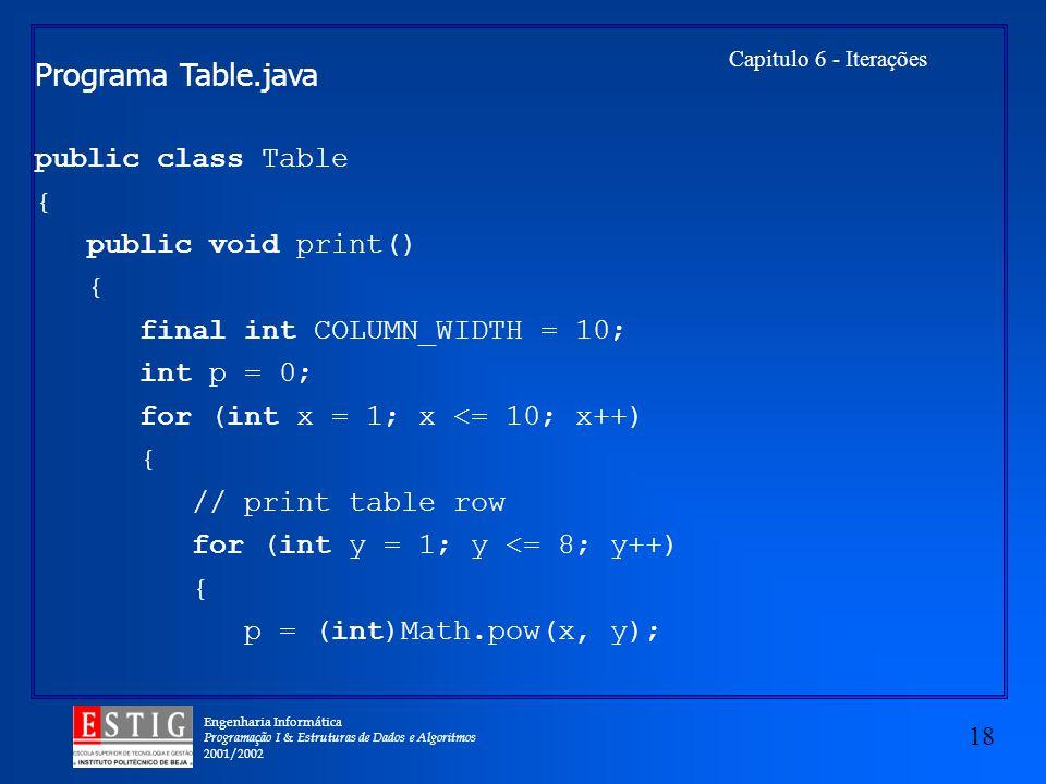 Programa Table.java public class Table { public void print()