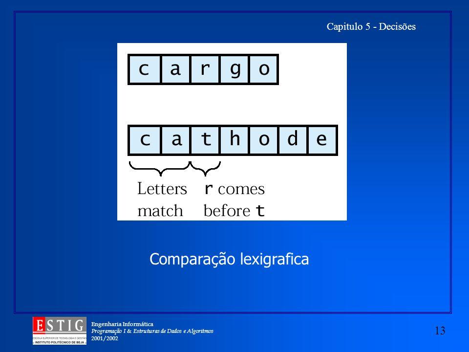 Comparação lexigrafica