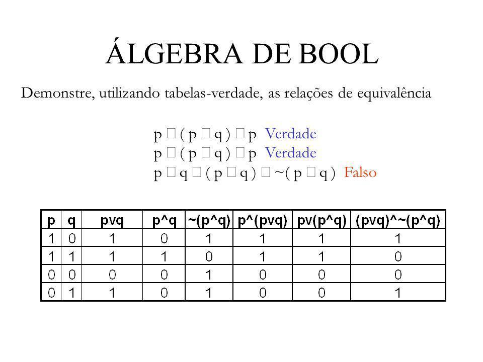 ÁLGEBRA DE BOOL Demonstre, utilizando tabelas-verdade, as relações de equivalência. p Ù ( p Ú q ) Û p Verdade.