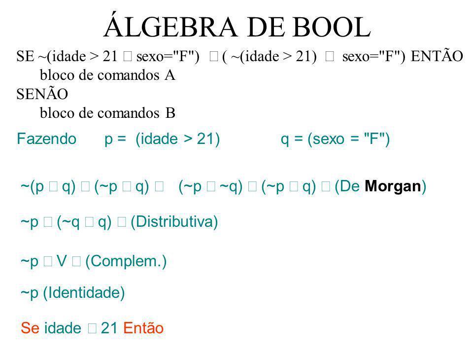 ÁLGEBRA DE BOOL SE ~(idade > 21 Ú sexo= F ) Ú ( ~(idade > 21) Ù sexo= F ) ENTÃO bloco de comandos A SENÃO bloco de comandos B.