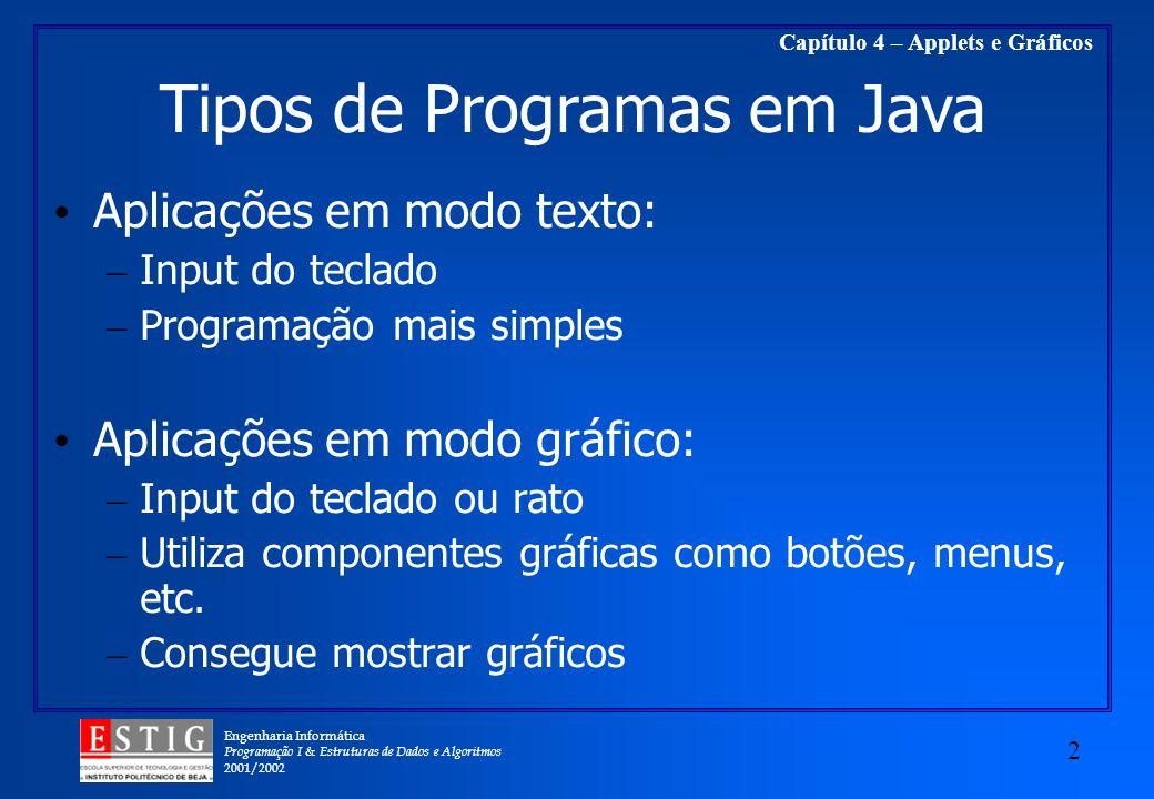 Tipos de Programas em Java