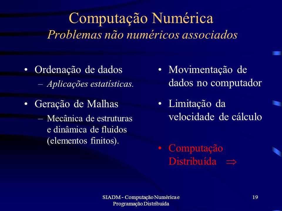 Computação Numérica Problemas não numéricos associados