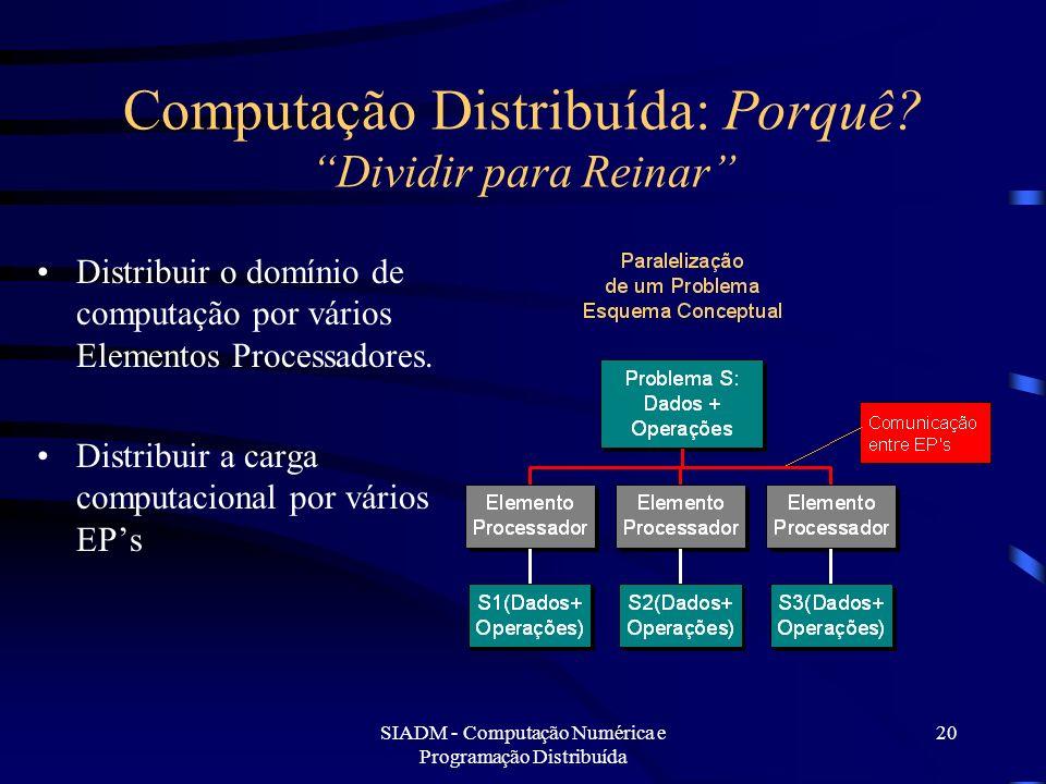 Computação Distribuída: Porquê Dividir para Reinar