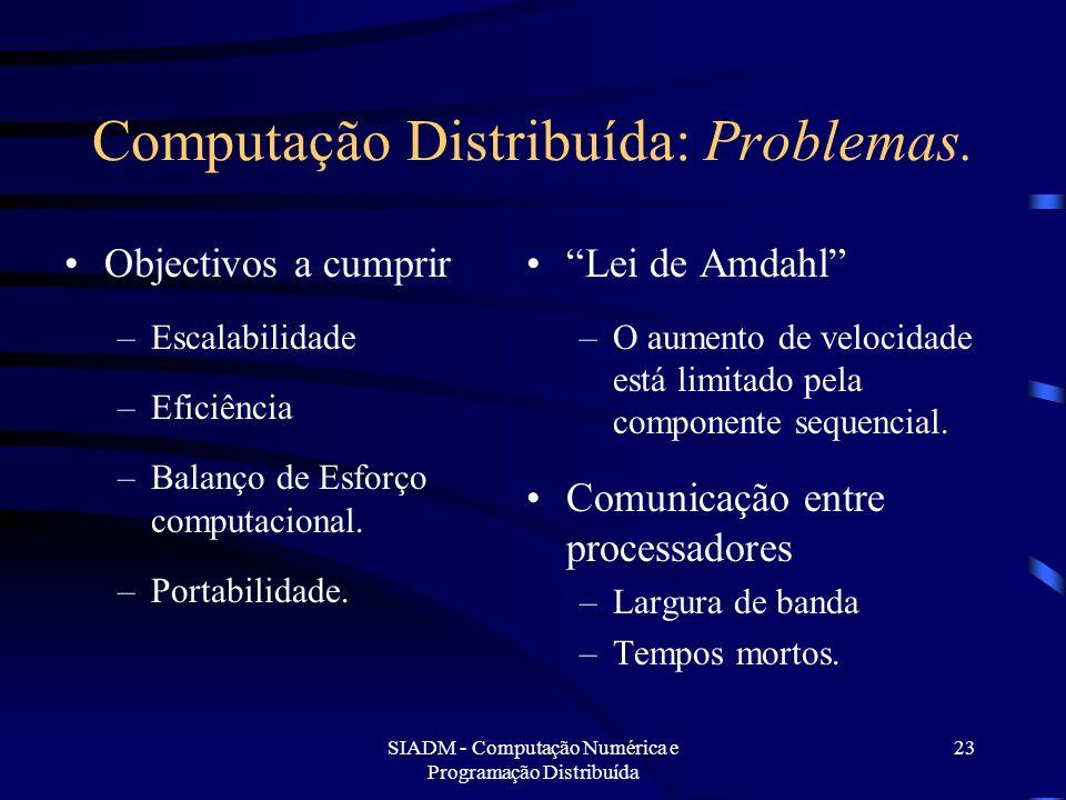 Computação Distribuída: Problemas.
