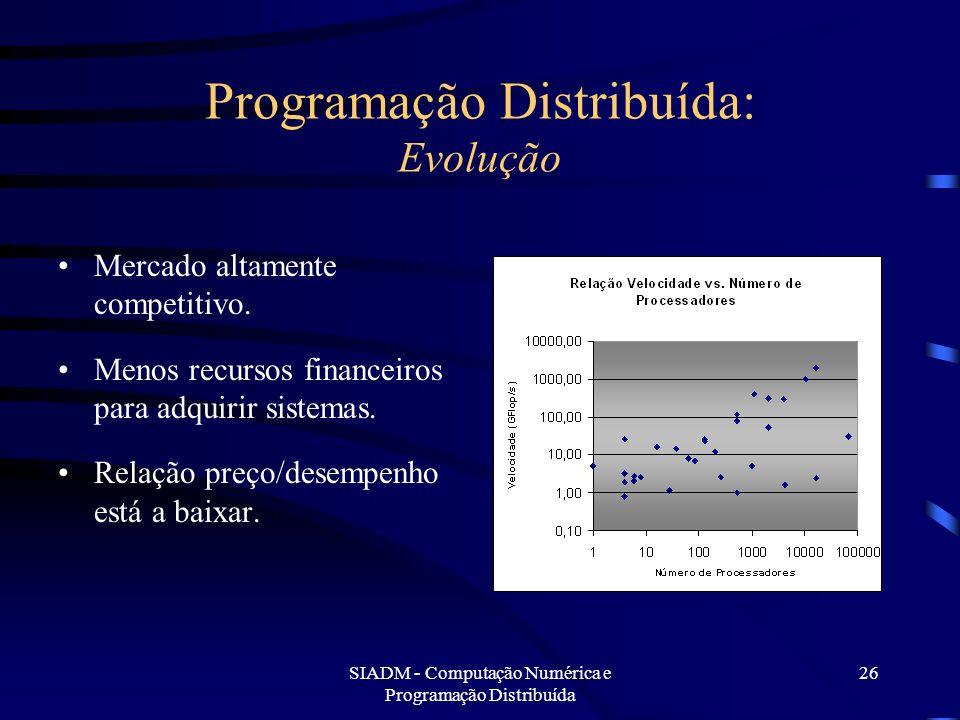 Programação Distribuída: Evolução