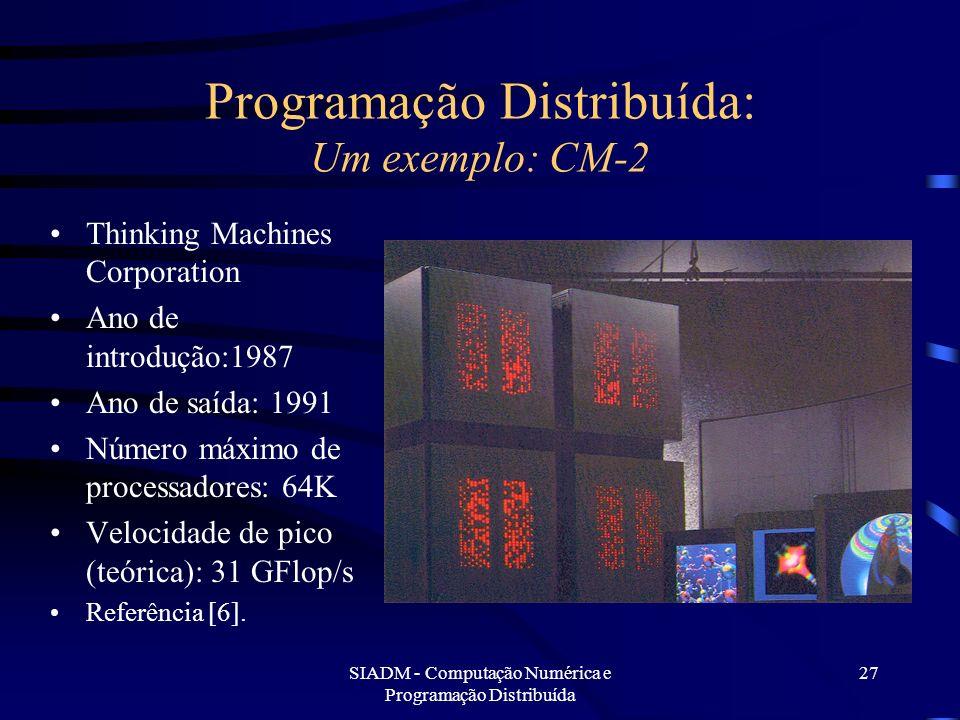 Programação Distribuída: Um exemplo: CM-2