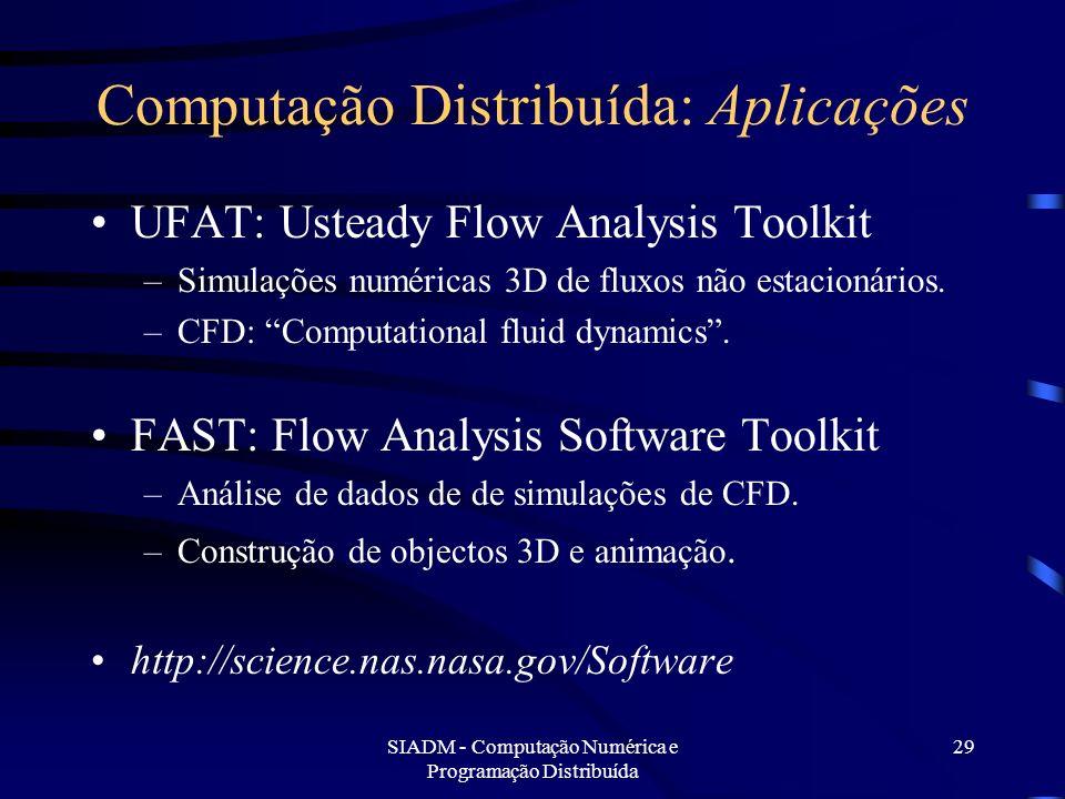 Computação Distribuída: Aplicações