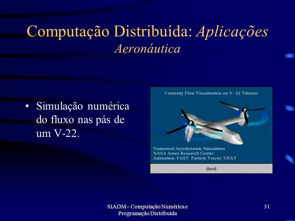 Computação Distribuída: Aplicações Aeronáutica