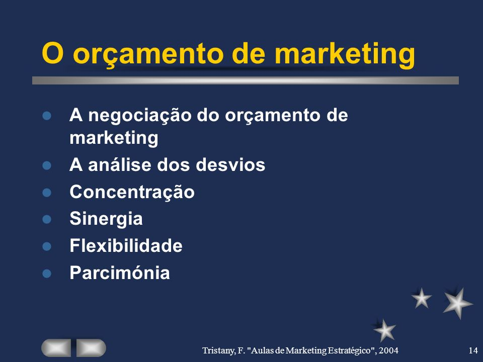 O orçamento de marketing