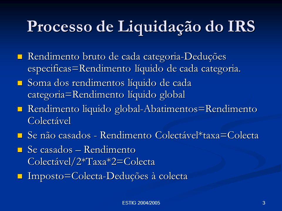 Processo de Liquidação do IRS