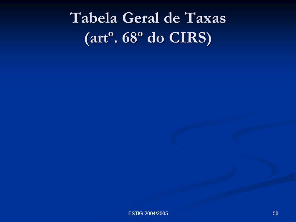 Tabela Geral de Taxas (artº. 68º do CIRS)