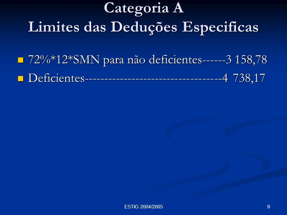 Categoria A Limites das Deduções Especificas