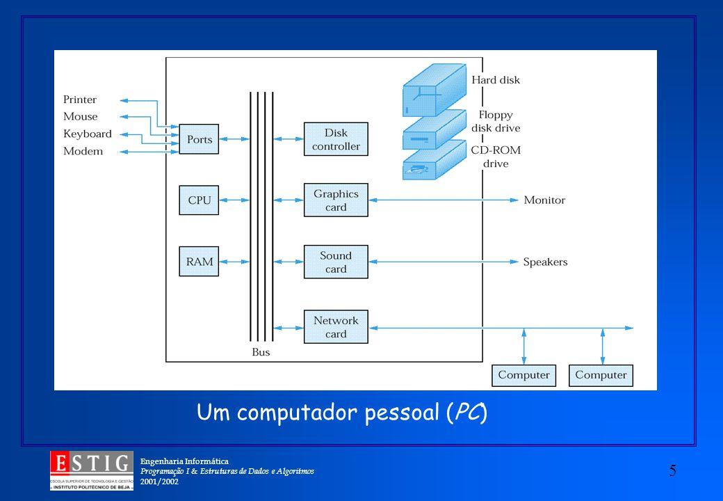 Um computador pessoal (PC)