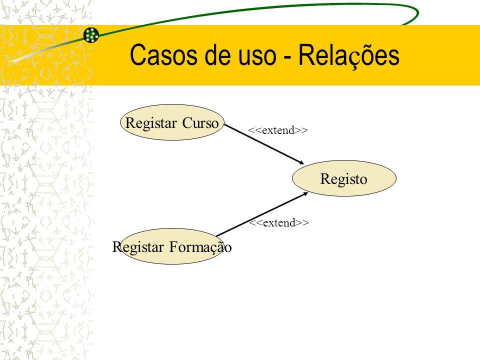 Casos de uso - Relações Registar Curso Registo Registar Formação