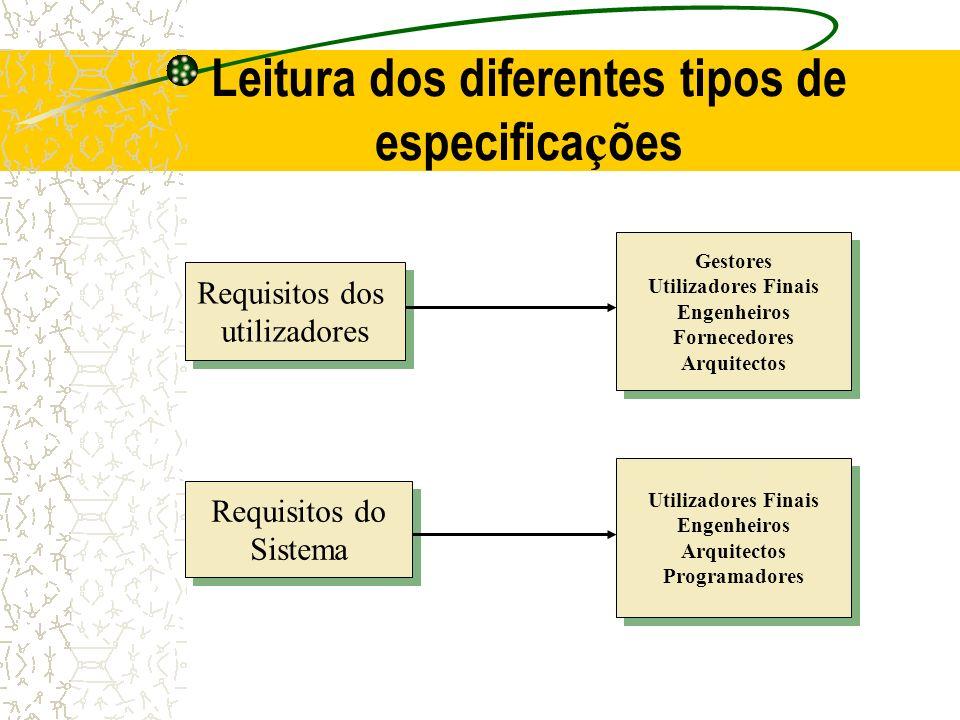 Leitura dos diferentes tipos de especificações