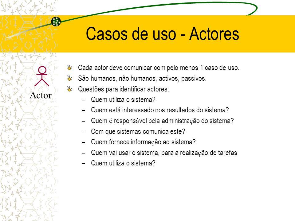 Casos de uso - Actores Actor