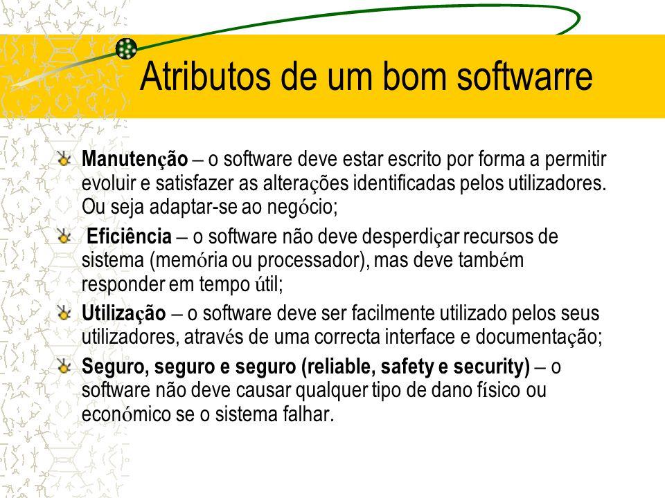 Atributos de um bom softwarre