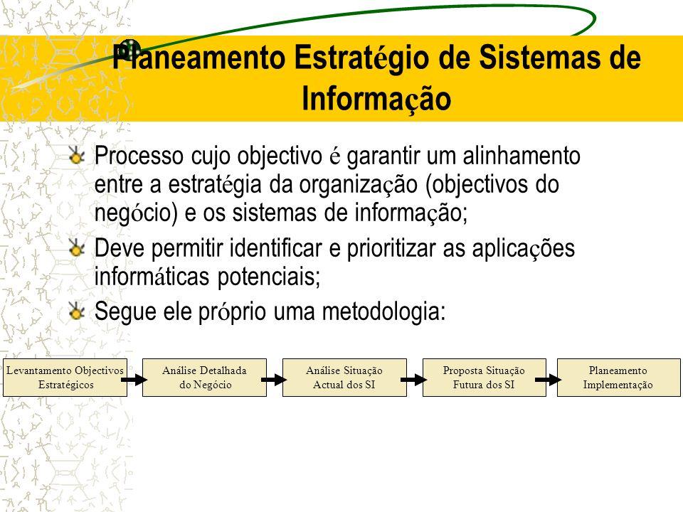 Planeamento Estratégio de Sistemas de Informação