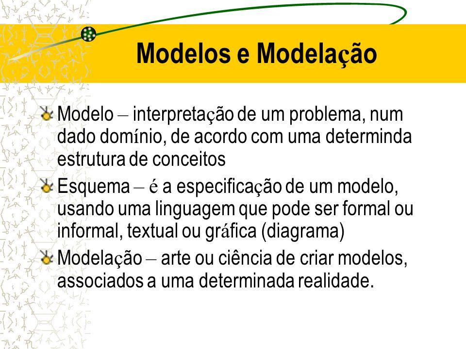 Modelos e Modelação Modelo – interpretação de um problema, num dado domínio, de acordo com uma determinda estrutura de conceitos.