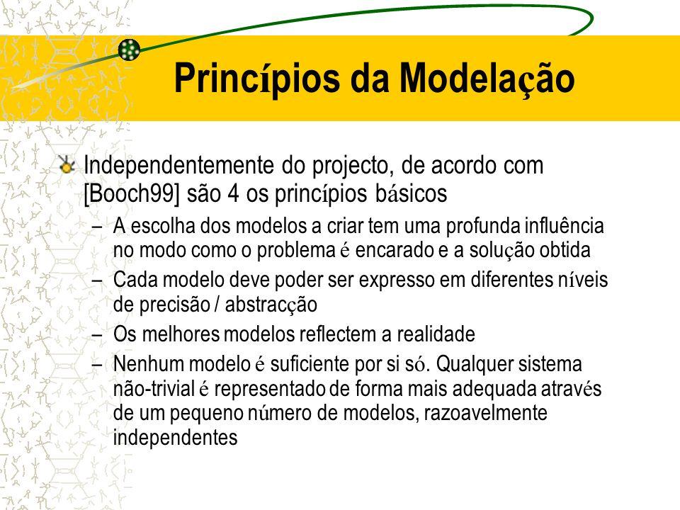 Princípios da Modelação
