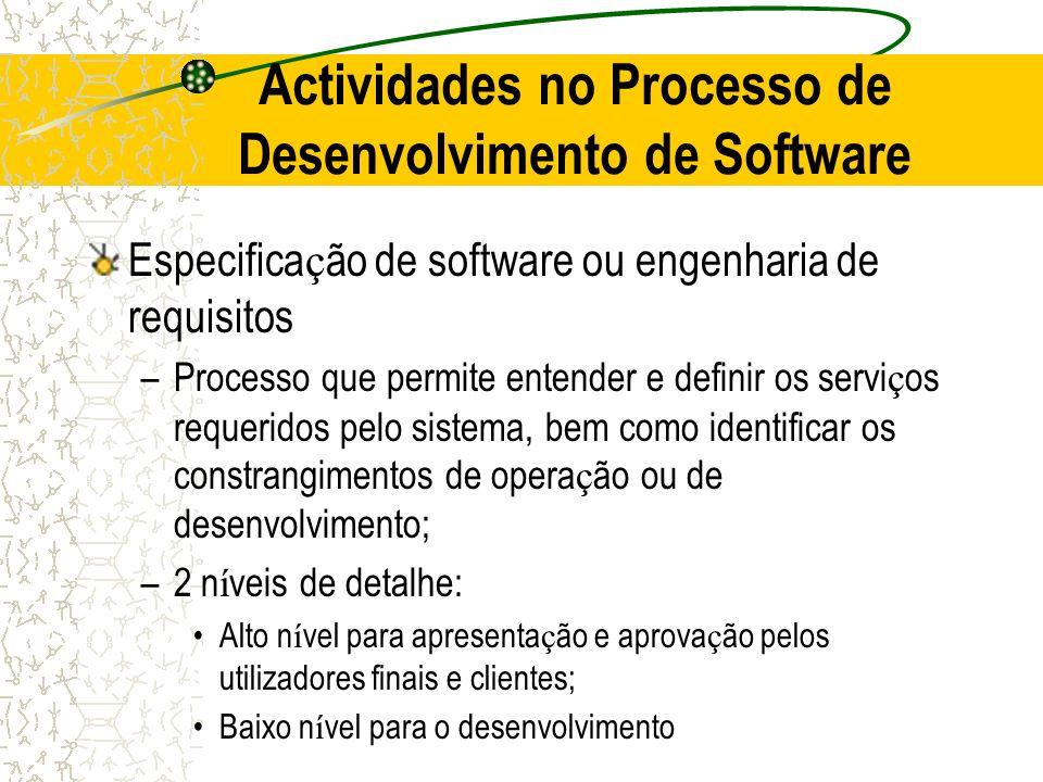 Actividades no Processo de Desenvolvimento de Software