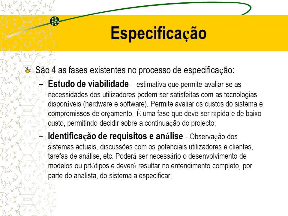 Especificação São 4 as fases existentes no processo de especificação: