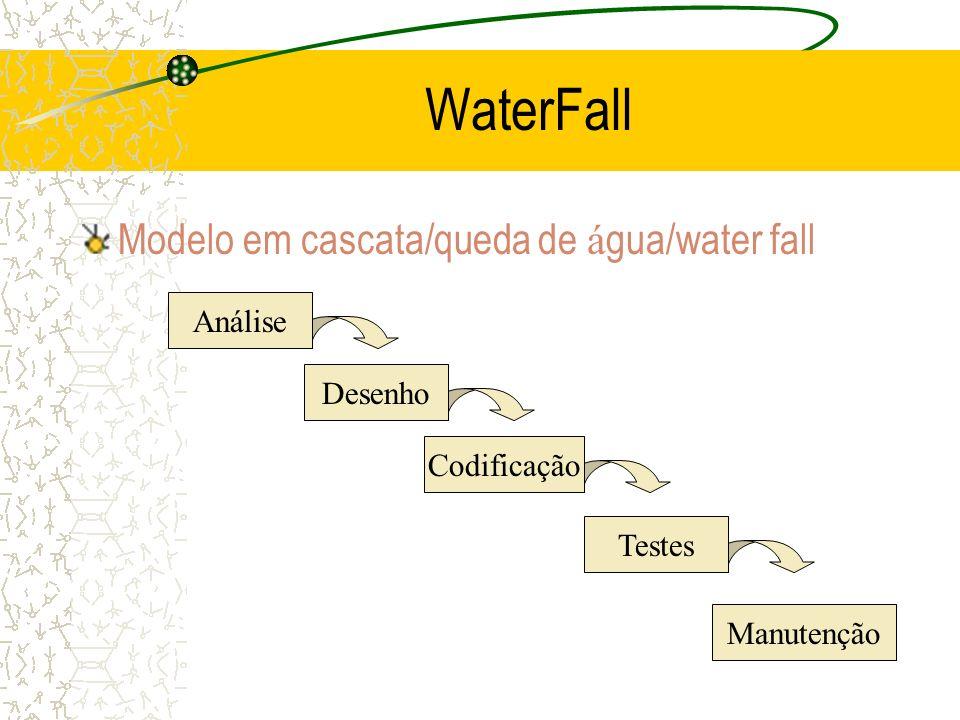 WaterFall Modelo em cascata/queda de água/water fall Análise Desenho