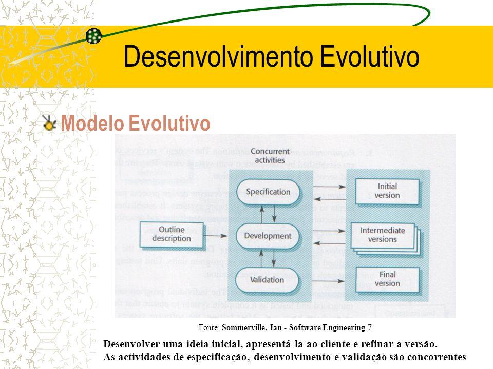 Desenvolvimento Evolutivo