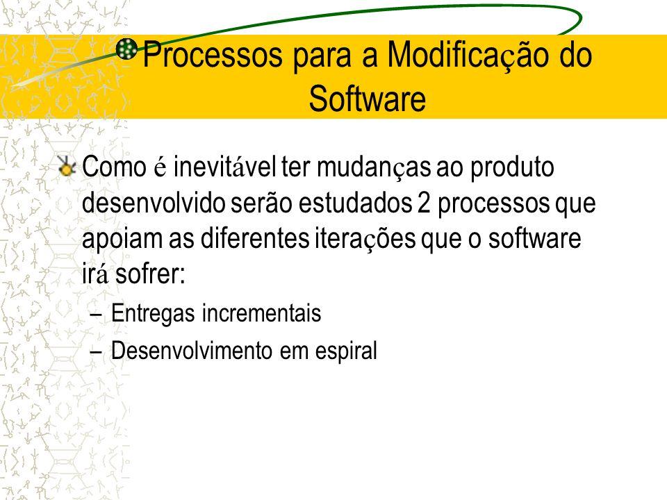 Processos para a Modificação do Software