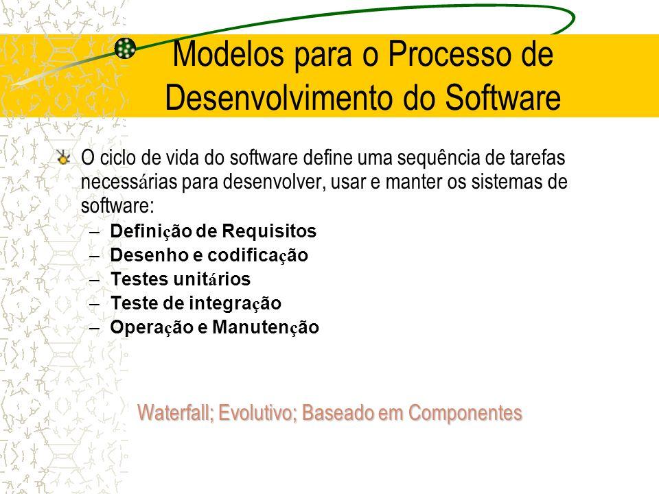 Modelos para o Processo de Desenvolvimento do Software