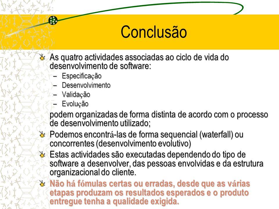 Conclusão As quatro actividades associadas ao ciclo de vida do desenvolvimento de software: Especificação.