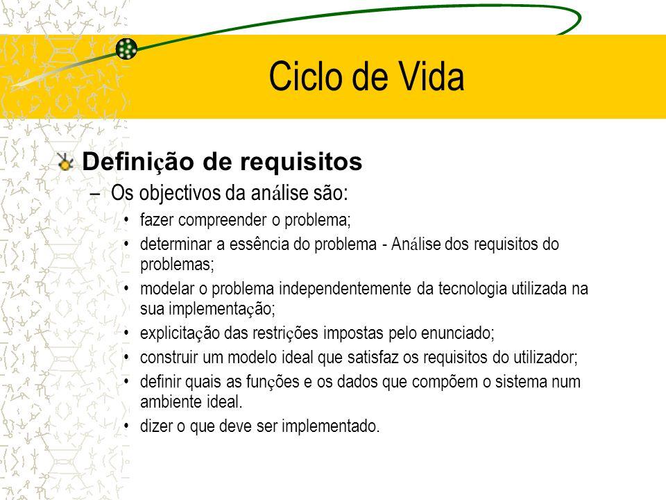 Ciclo de Vida Definição de requisitos Os objectivos da análise são:
