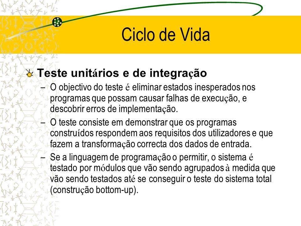 Ciclo de Vida Teste unitários e de integração