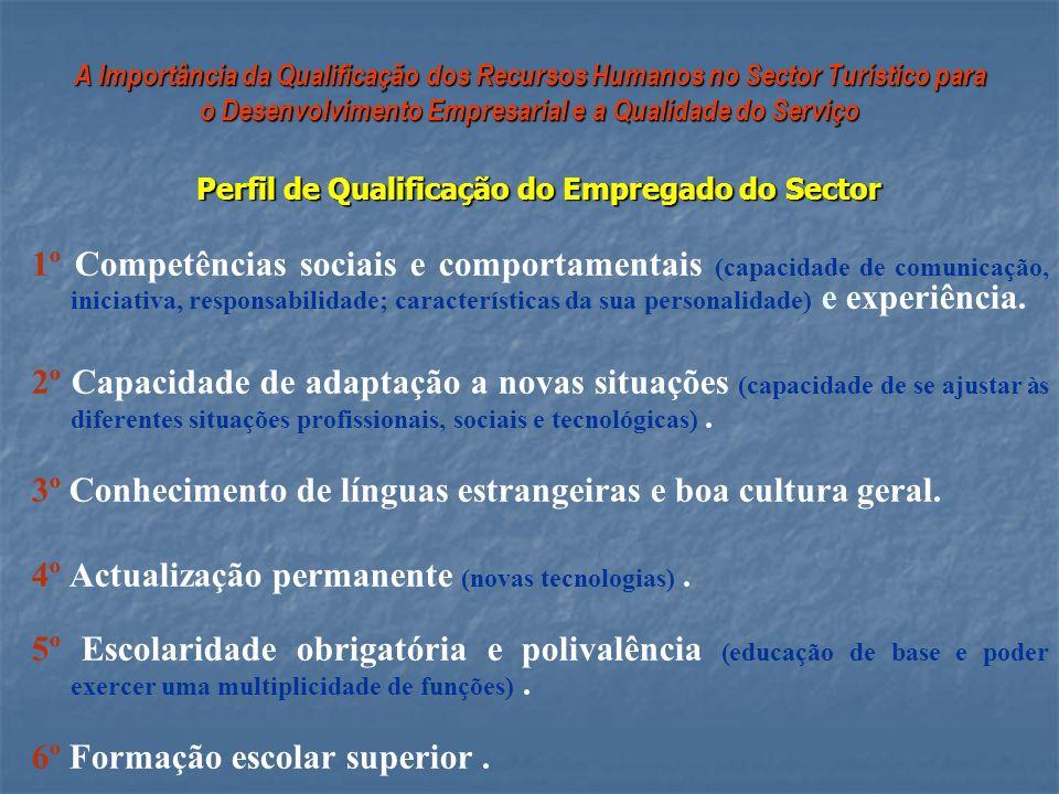 Perfil de Qualificação do Empregado do Sector