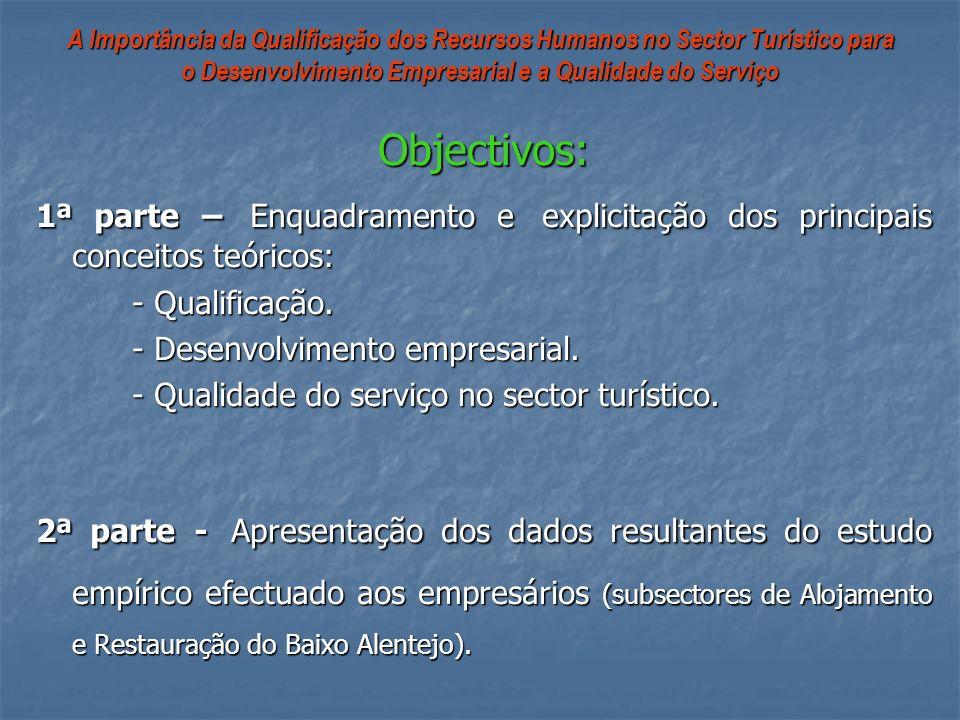 A Importância da Qualificação dos Recursos Humanos no Sector Turístico para o Desenvolvimento Empresarial e a Qualidade do Serviço