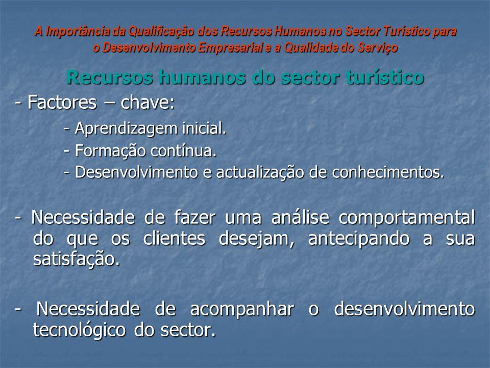 Recursos humanos do sector turístico
