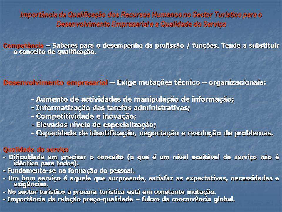 Importância da Qualificação dos Recursos Humanos no Sector Turístico para o Desenvolvimento Empresarial e a Qualidade do Serviço