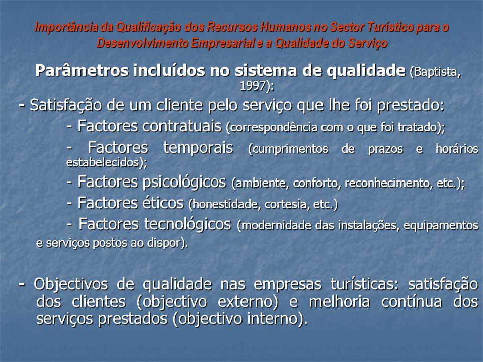 Parâmetros incluídos no sistema de qualidade (Baptista, 1997):