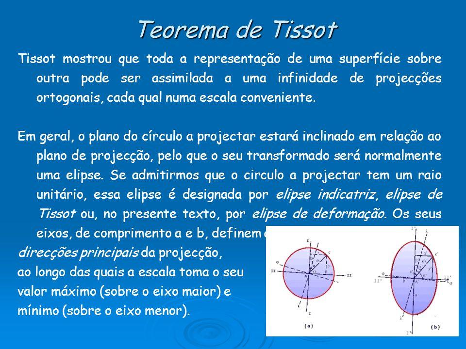 Teorema de Tissot