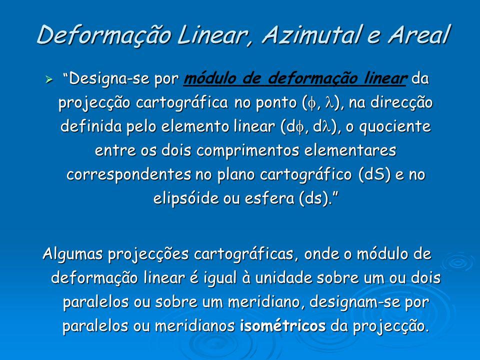 Deformação Linear, Azimutal e Areal