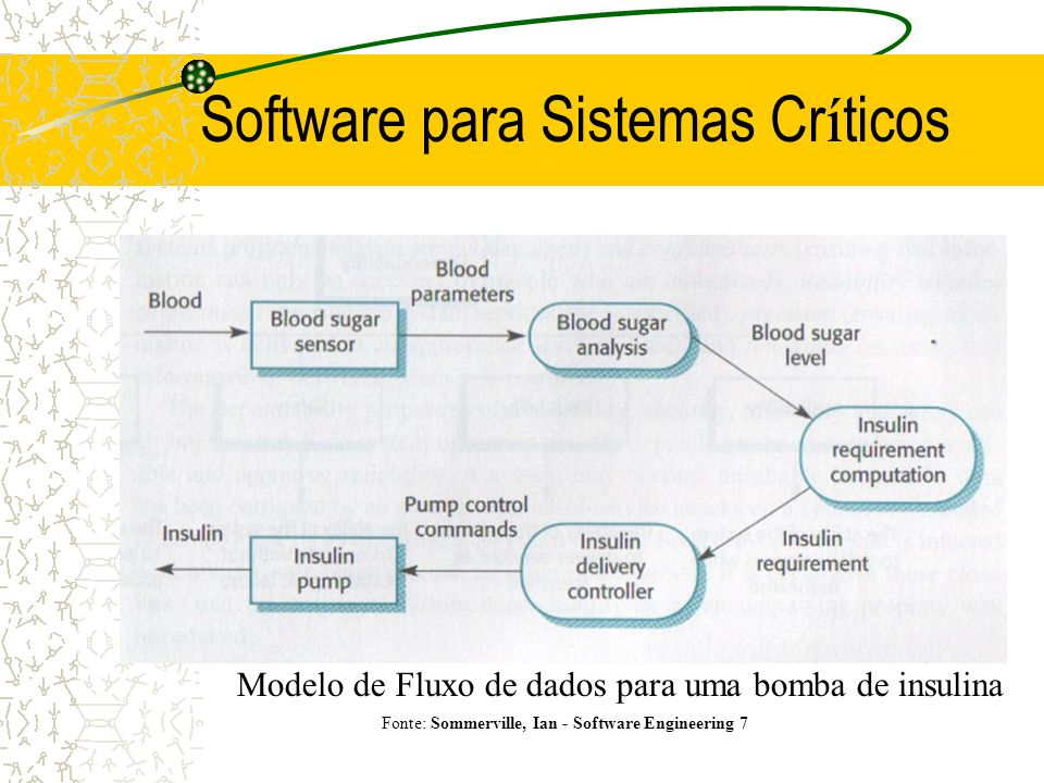 Software para Sistemas Críticos