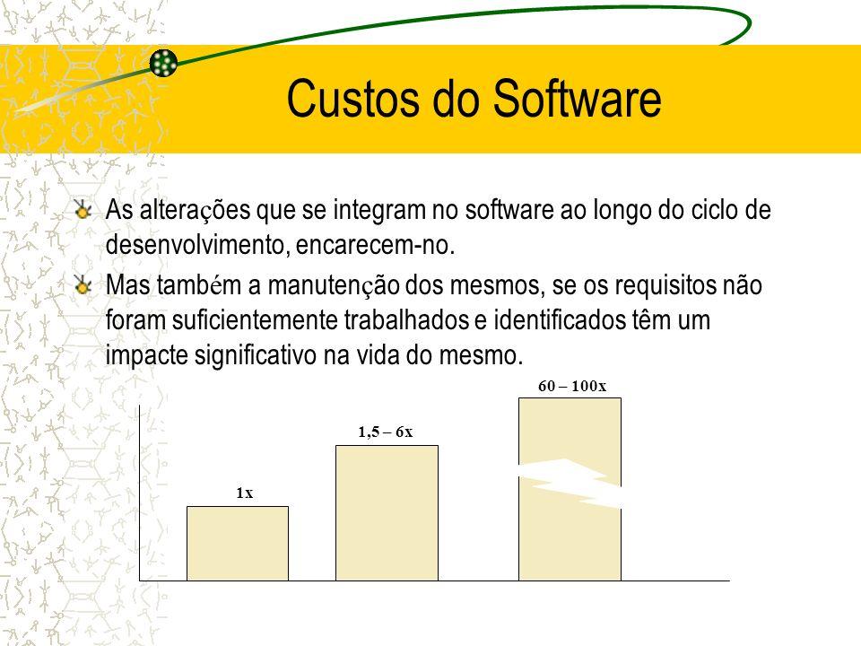 Custos do Software As alterações que se integram no software ao longo do ciclo de desenvolvimento, encarecem-no.