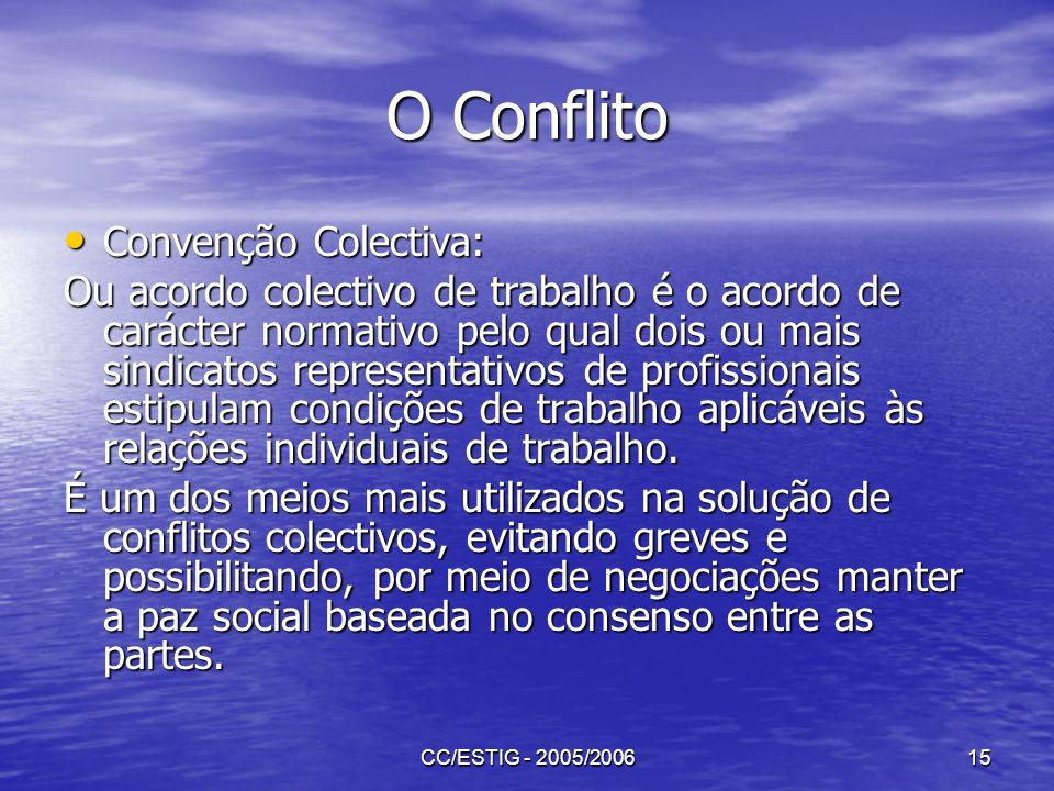 O Conflito Convenção Colectiva: