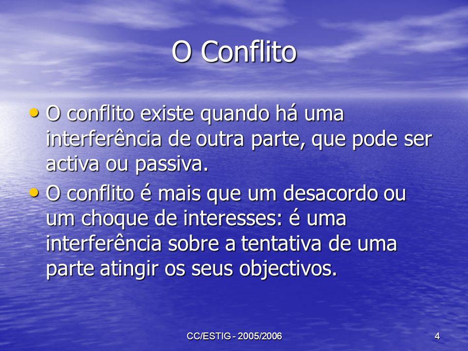 O Conflito O conflito existe quando há uma interferência de outra parte, que pode ser activa ou passiva.