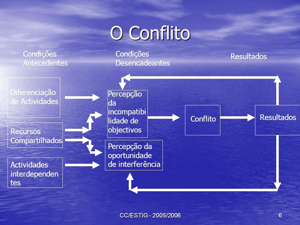 O Conflito Condições Antecedentes Condições Desencadeantes Resultados