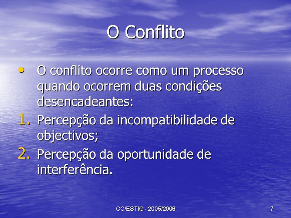 O Conflito O conflito ocorre como um processo quando ocorrem duas condições desencadeantes: Percepção da incompatibilidade de objectivos;