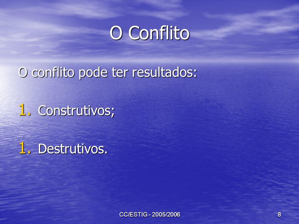 O Conflito O conflito pode ter resultados: Construtivos; Destrutivos.