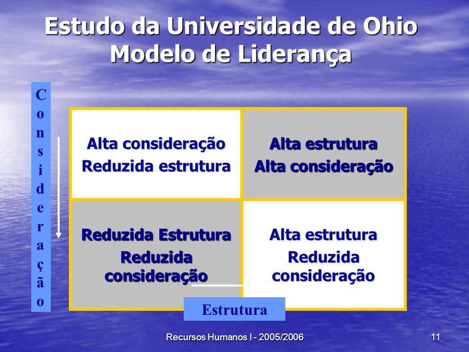Estudo da Universidade de Ohio Modelo de Liderança
